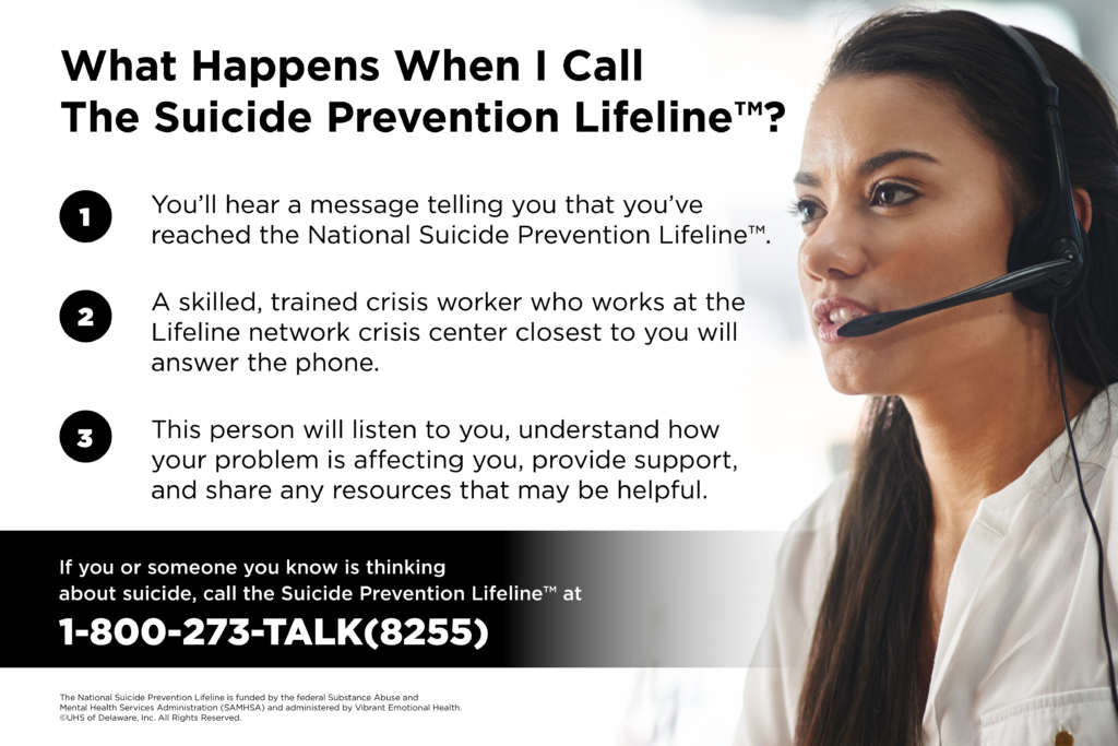 This image has an empty alt attribute; its file name is 19xxxx-UHS_Suicide-Prevention_What-Happens-When-I-Call_SOG_Final-1024x683.png
